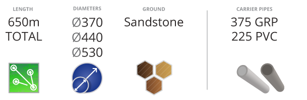 Barrangaroo Microtunneling Pezzimenti 650m Length Sandstone