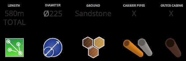 Harrington Grove Pezzimenti Microtunneling Length Diameter Sandstone Pipes