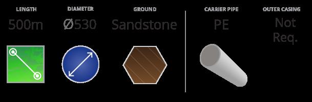 Blackheath Microtunnelling pezzimenti 500m in Sandstone PE Pipe