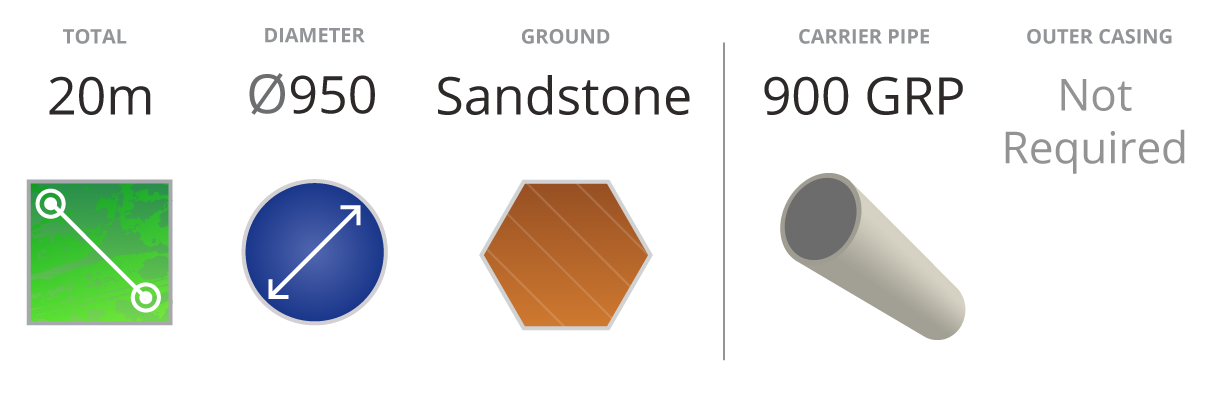 Padding Microtunnelling Length20m Diameter in Sandstone