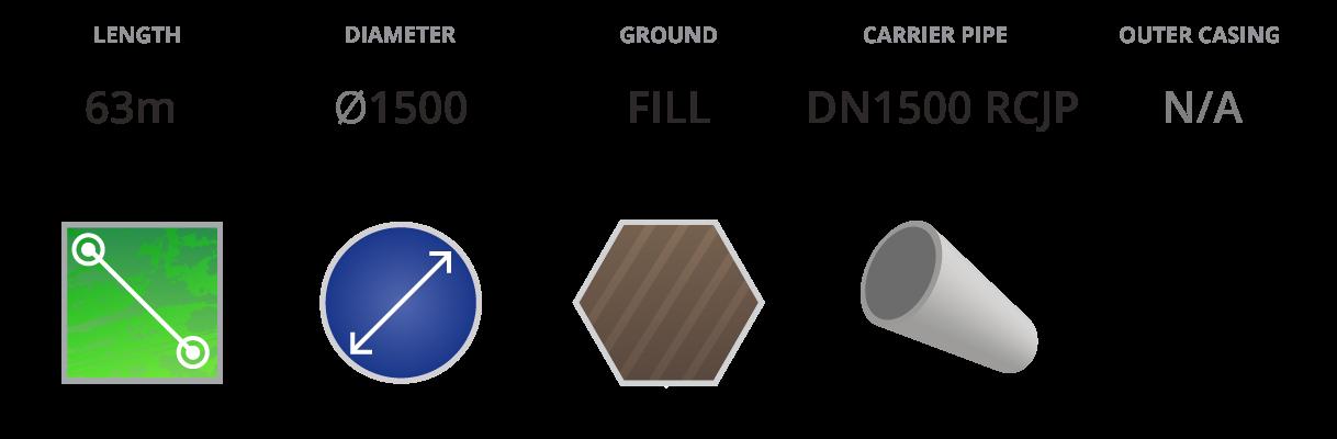 Culvert Replacement Length Diameter Ground Pezzimenti Tunnelbore Gundagai